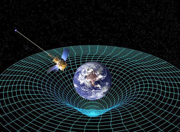 1905-albert einstein relativity-gravity-prob