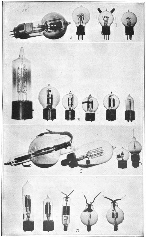 1906-Lee Deforest-Early triode vacuum tubes