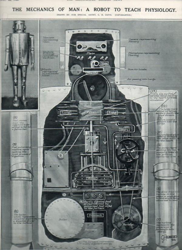 1921 first robot